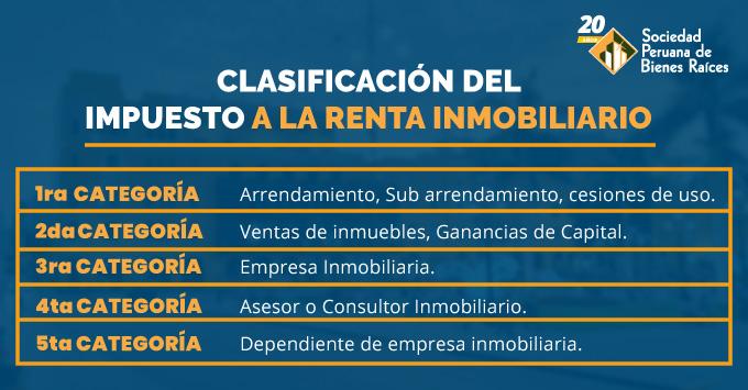 IMPUESTO-A-LA-RENTA-DE-PRIMERA-CATEGORIA