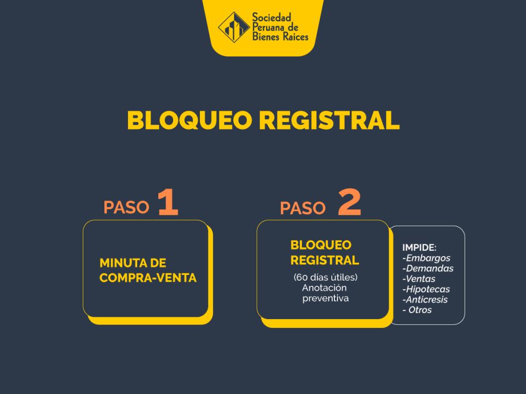 bloque-registral