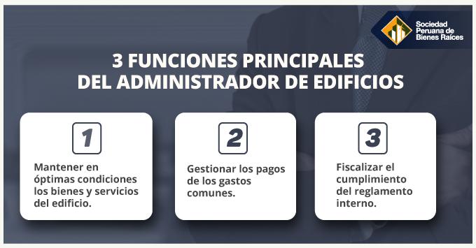FUNCIONES DEL ADMINISTRADOR DE EDIFICIOS