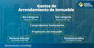 GASTOS-DE-ARRENDAMIENTO-DE-INMUEBLE
