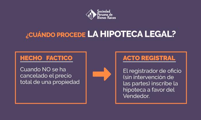 ¿CUÁNDO PROCEDE LA HIPOTECA LEGAL?