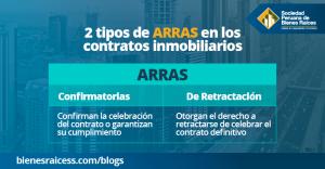 2-TIPOS-ARRAS-EN-LOS-CONTRATOS-INMOBILIARIOS