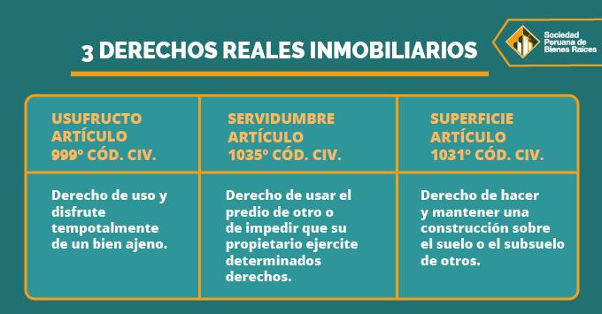 3-DERECHOS-REALES-INMOBILIARIOS