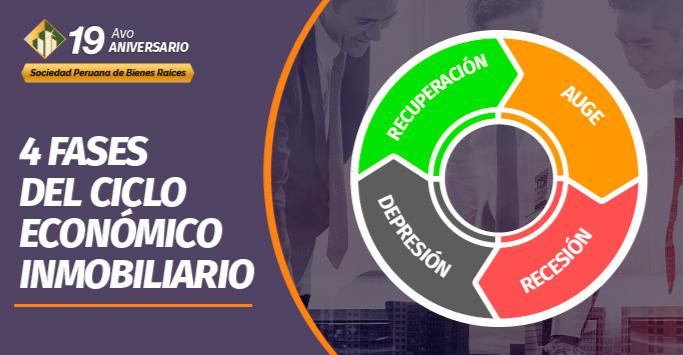4-fases-del-ciclo-economico-inmobiliario