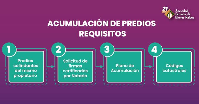 ACUMULACION DE PREDIOS