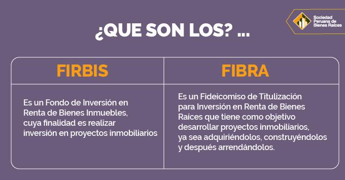 FIRBIS-y-FIBRA