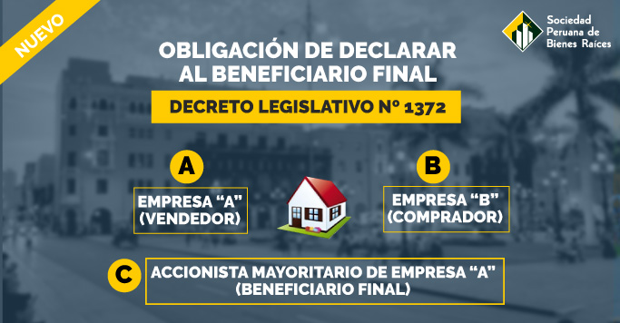 obligacion-de-declarar-al-beneficiario-final-decreto-legislativo-1372