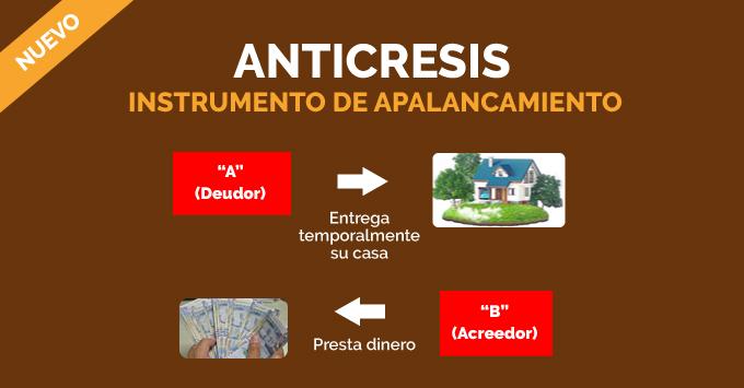 CONTRATO DE ANTICRESIS: INSTRUMENTO DE APALANCAMIENTO