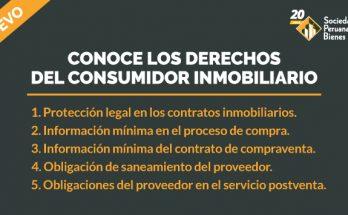 DERECHOS-DEL-CONSUMIDOR-INMOBILIARIO