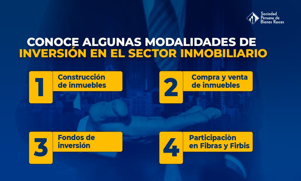 Modalidades de Inversion en el Sector Inmobiliario Peruano