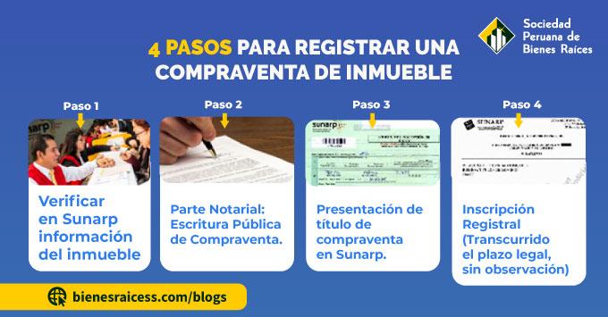 4-PASOS-PARA-REGISTRAR