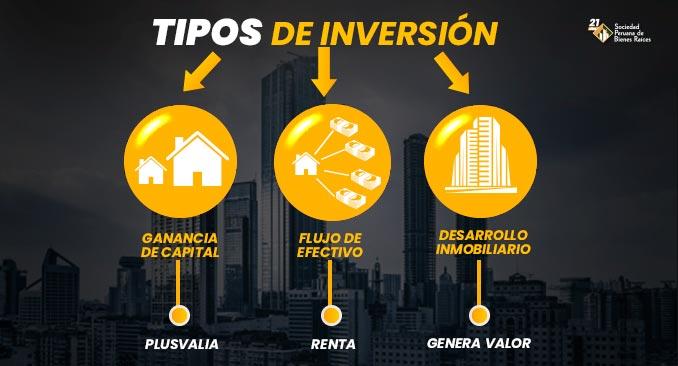 TIPOS DE INVERSION INMOBILIARIA