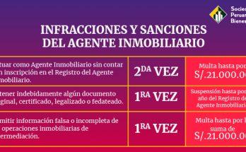 INFRACCIONES-Y-SANCIONES-DEL-AGENTE-INMOBILIARIO
