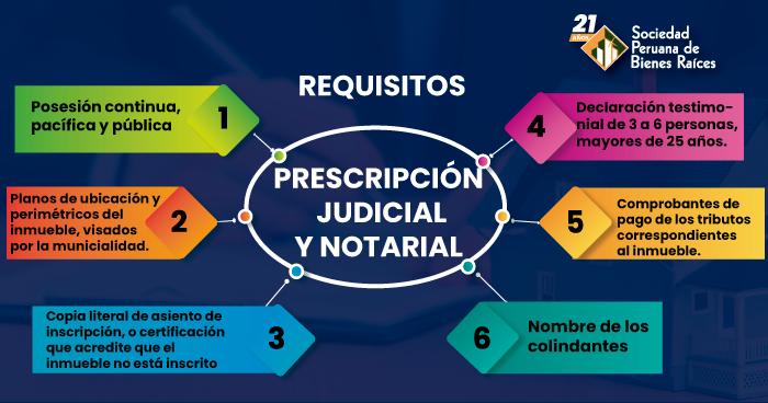 PRESCRIPCIÓN ADQUISITIVA JUDICIAL Y NOTARIAL
