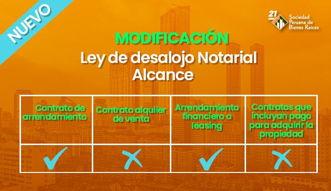 ley de desalojo notarial