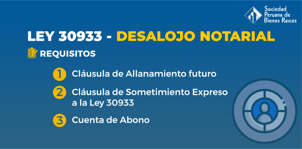Ley 30933 – Ley Desalojo Notarial