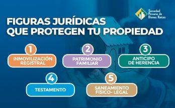 figuras-juridicas-que-protegen-tu-propiedad